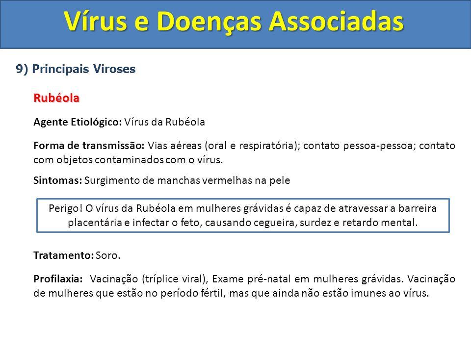Vírus e Doenças Associadas 9) Principais VirosesRubéola Agente Etiológico: Vírus da Rubéola Forma de transmissão: Vias aéreas (oral e respiratória); c