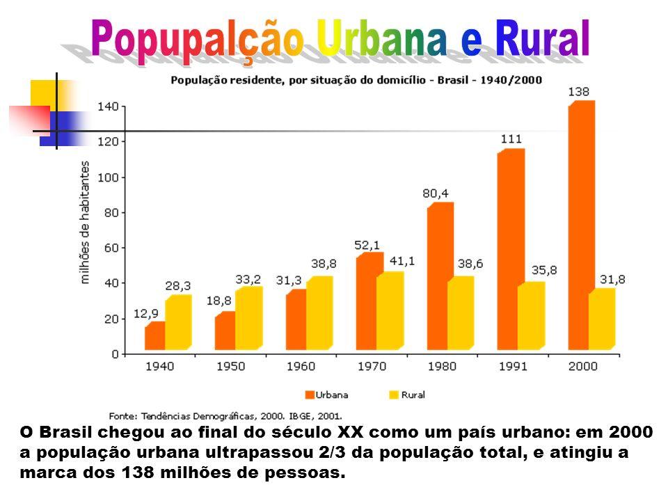A velocidade do crescimento da população começou a diminuir na década de 60