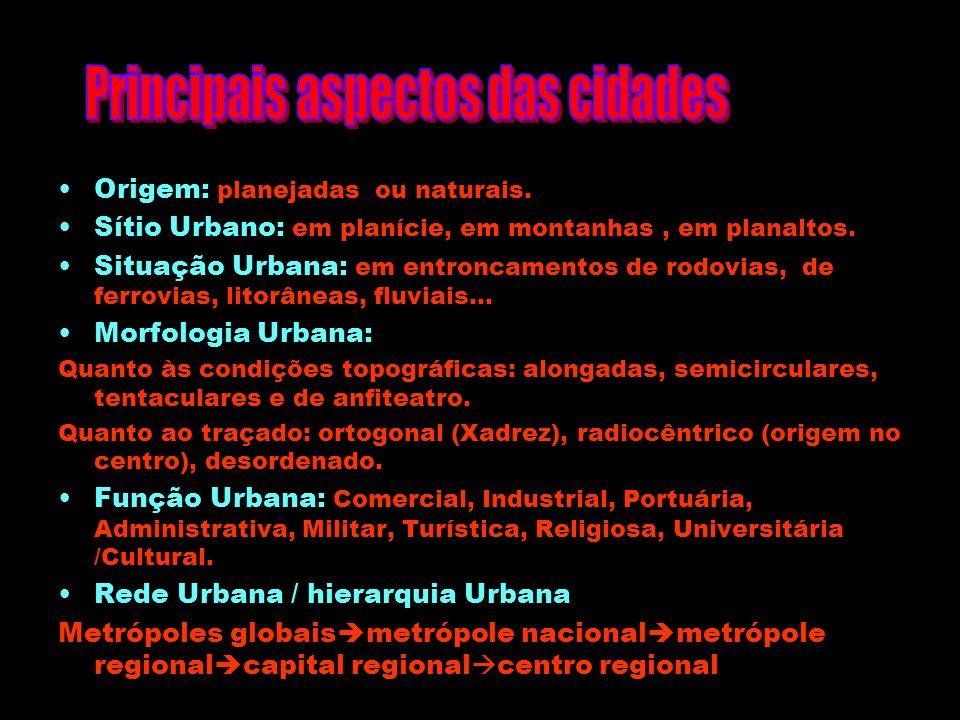 Considerando-se os vários agrupamentos de países, a situação urbana pode ser simplificada como mostramos a seguir. Países capitalistas desenvolvidos.