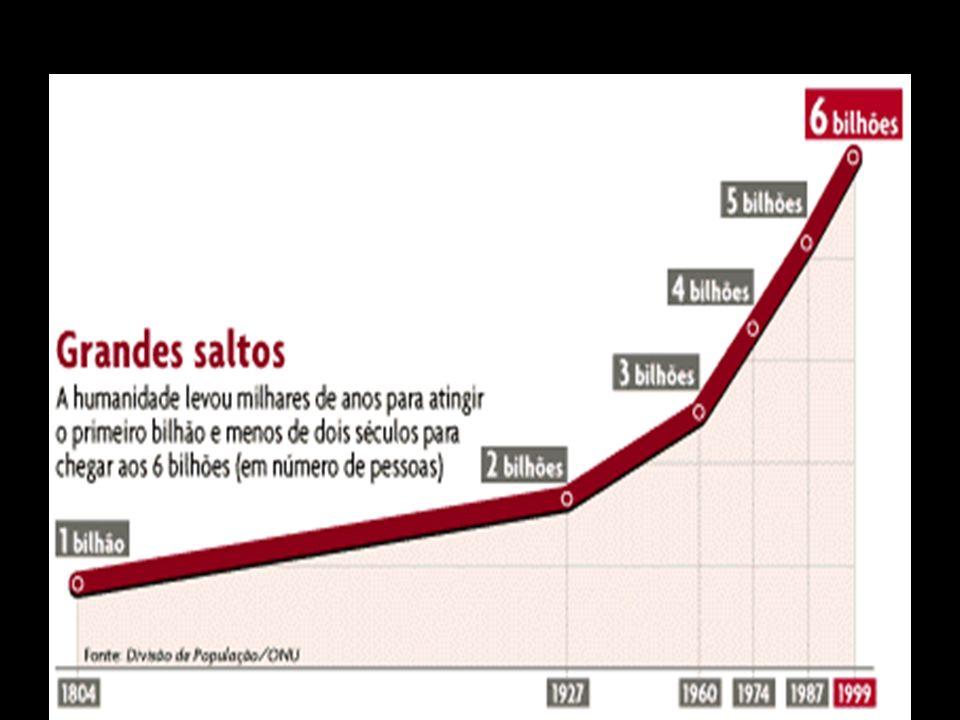 Os censos populacionais constituem a única fonte de informação sobre a situação de vida da população nos municípios e localidades. As realidades locai