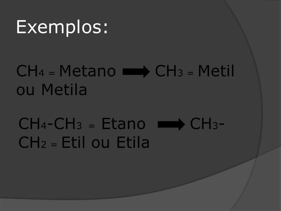 Exemplos: CH 4 = Metano CH 3 = Metil ou Metila CH 4 -CH 3 = Etano CH 3 - CH 2 = Etil ou Etila