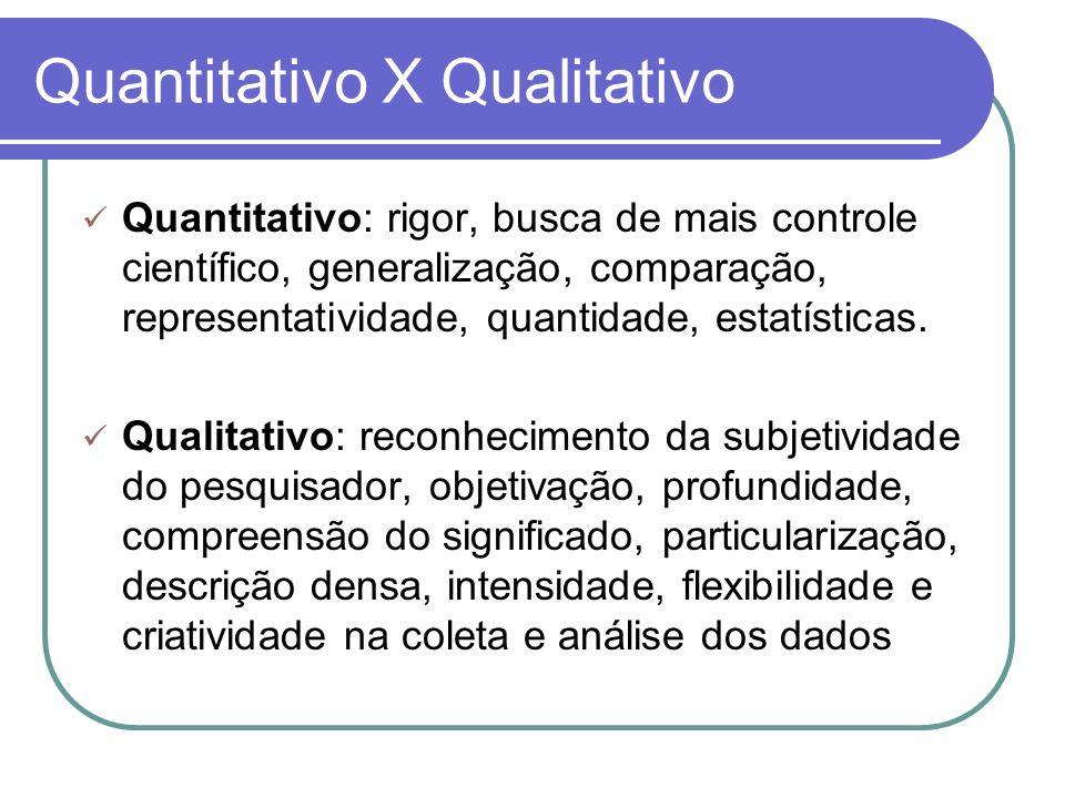 Quantitativo X Qualitativo Quantitativo: rigor, busca de mais controle científico, generalização, comparação, representatividade, quantidade, estatíst