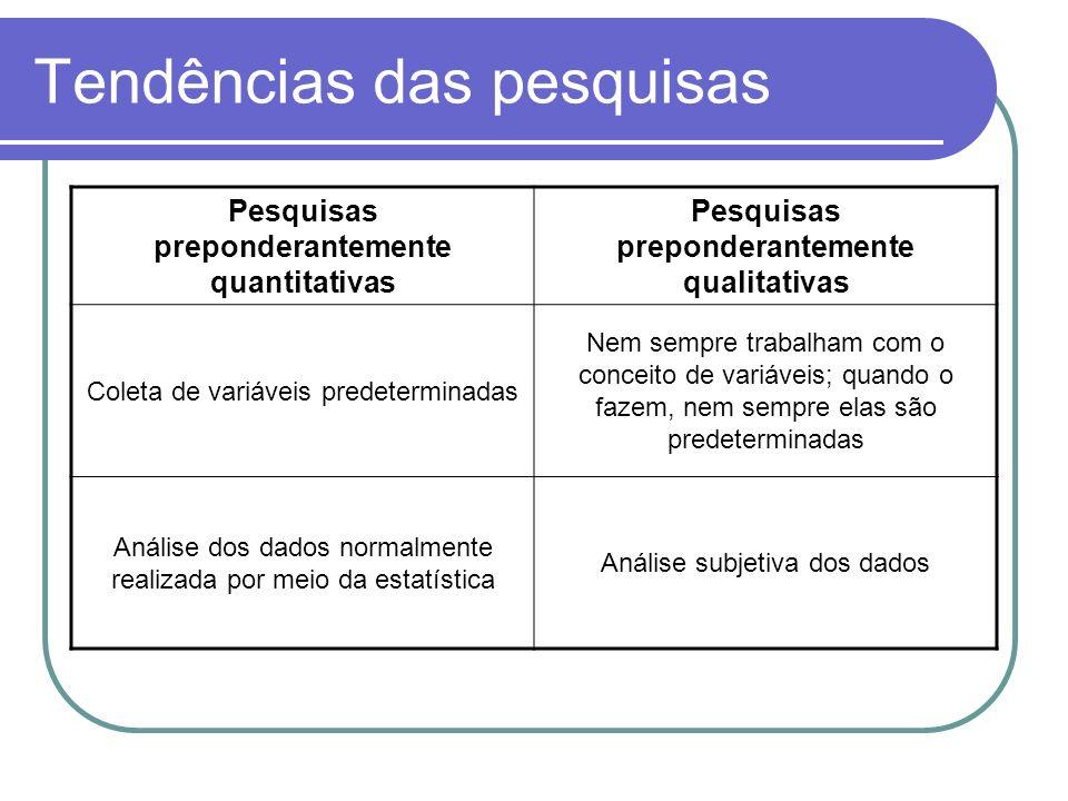 Tendências das pesquisas Pesquisas preponderantemente quantitativas Pesquisas preponderantemente qualitativas Coleta de variáveis predeterminadas Nem
