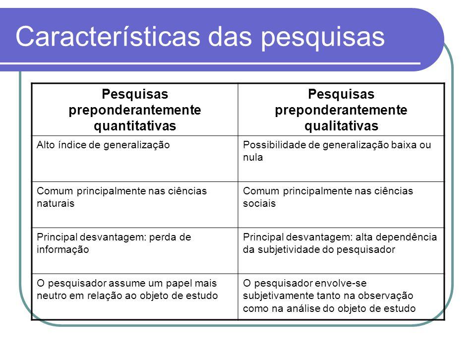 Características das pesquisas Pesquisas preponderantemente quantitativas Pesquisas preponderantemente qualitativas Alto índice de generalizaçãoPossibi