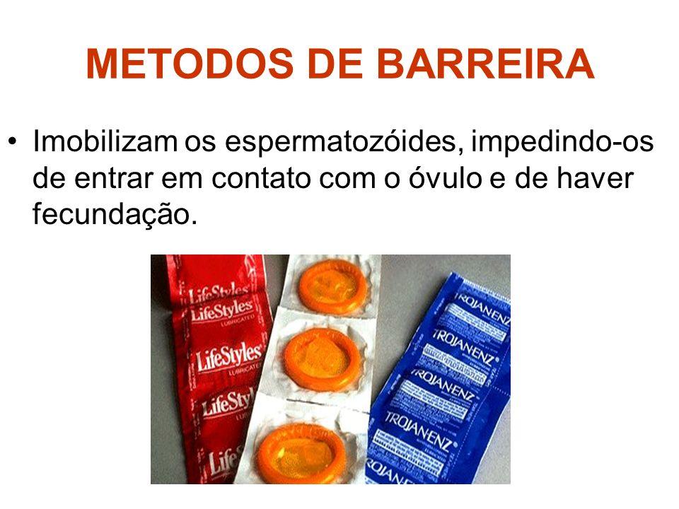 Espermicidas (sob a forma de óvulos, creme ou espuma)
