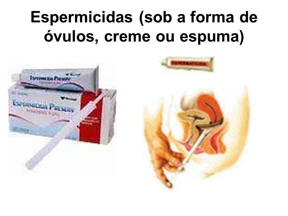 Utilização: aplicação vaginal antes do início da relação sexual.