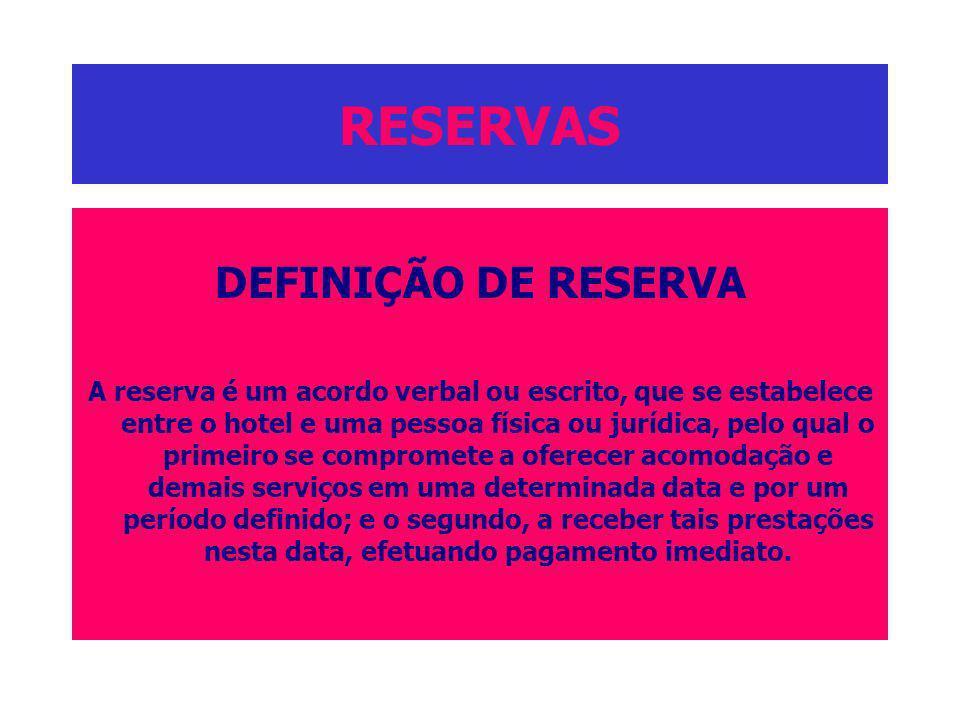 RESERVAS DEFINIÇÃO DE RESERVA A reserva é um acordo verbal ou escrito, que se estabelece entre o hotel e uma pessoa física ou jurídica, pelo qual o pr