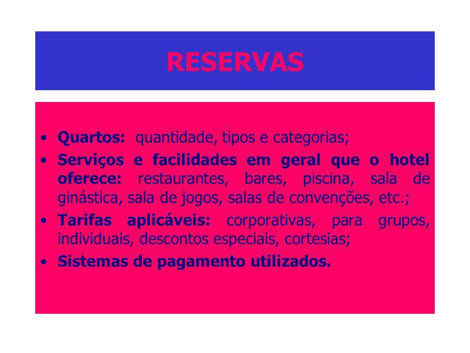 RESERVAS Quartos: quantidade, tipos e categorias; Serviços e facilidades em geral que o hotel oferece: restaurantes, bares, piscina, sala de ginástica