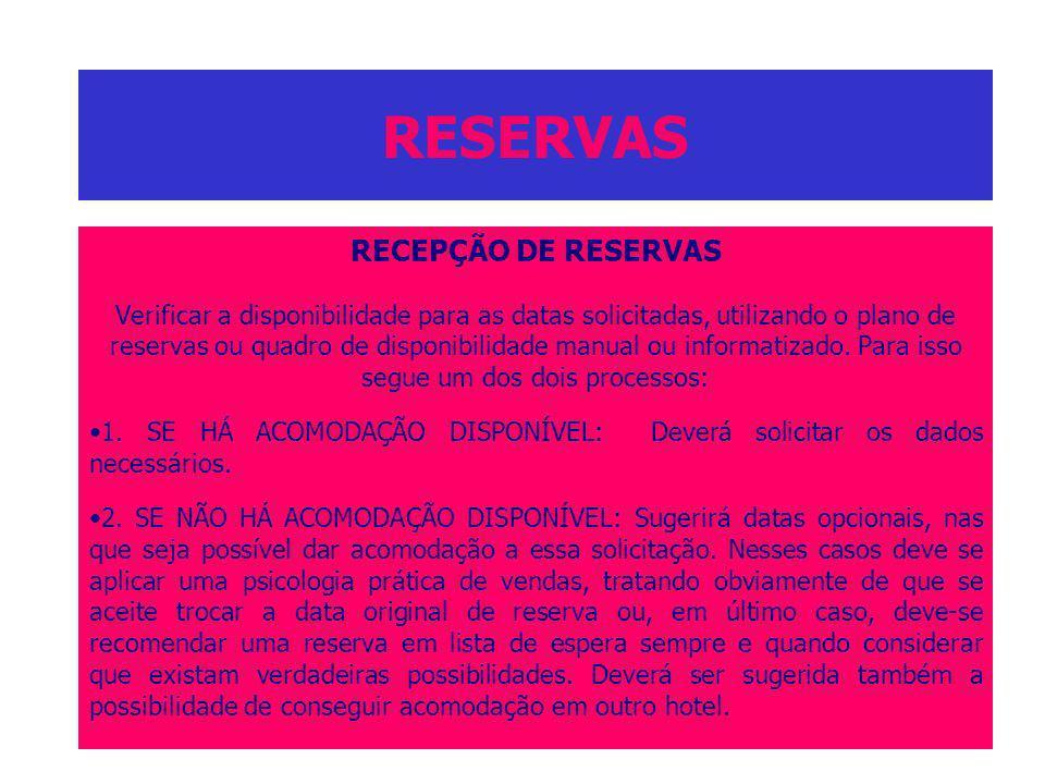 RESERVAS RECEPÇÃO DE RESERVAS Verificar a disponibilidade para as datas solicitadas, utilizando o plano de reservas ou quadro de disponibilidade manua