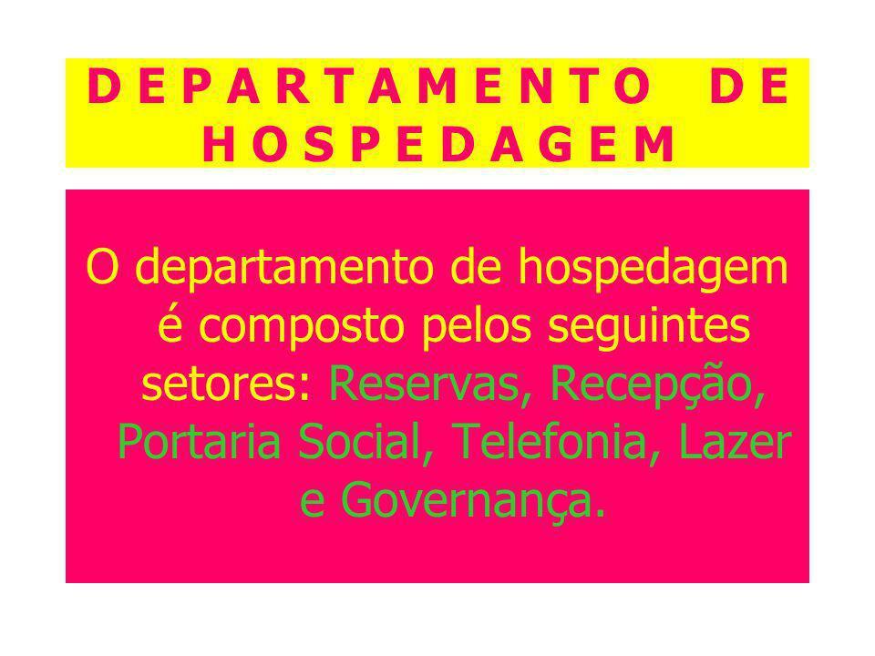 O departamento de hospedagem é composto pelos seguintes setores: Reservas, Recepção, Portaria Social, Telefonia, Lazer e Governança.