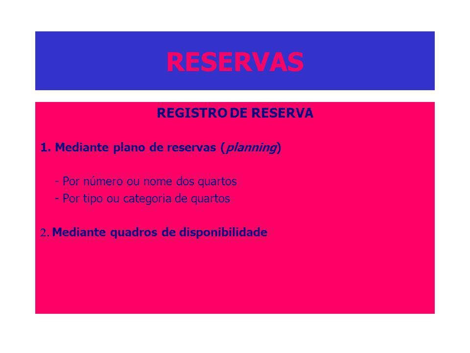 RESERVAS REGISTRO DE RESERVA 1. Mediante plano de reservas (planning) - Por número ou nome dos quartos - Por tipo ou categoria de quartos Mediante qua