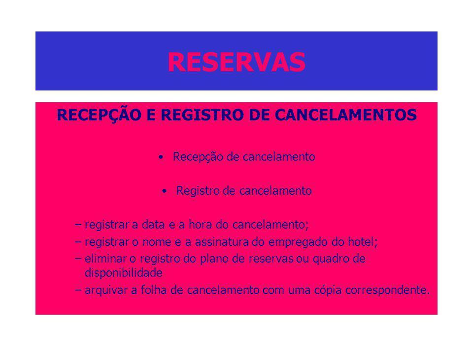 RESERVAS RECEPÇÃO E REGISTRO DE CANCELAMENTOS Recepção de cancelamento Registro de cancelamento –registrar a data e a hora do cancelamento; –registrar