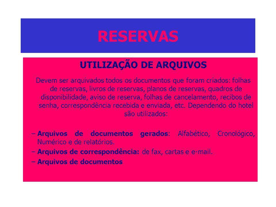RESERVAS UTILIZAÇÃO DE ARQUIVOS Devem ser arquivados todos os documentos que foram criados: folhas de reservas, livros de reservas, planos de reservas