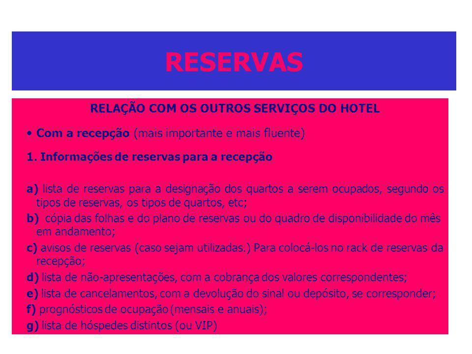 RESERVAS RELAÇÃO COM OS OUTROS SERVIÇOS DO HOTEL Com a recepção (mais importante e mais fluente) 1. Informações de reservas para a recepção a) lista d