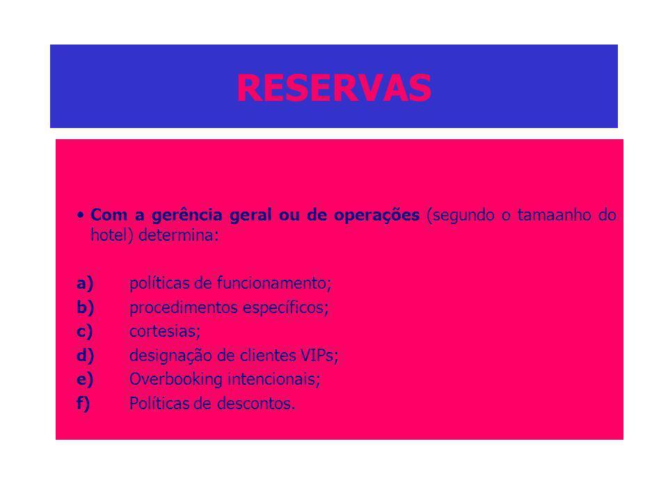 RESERVAS Com a gerência geral ou de operações (segundo o tamaanho do hotel) determina: a)políticas de funcionamento; b)procedimentos específicos; c)co
