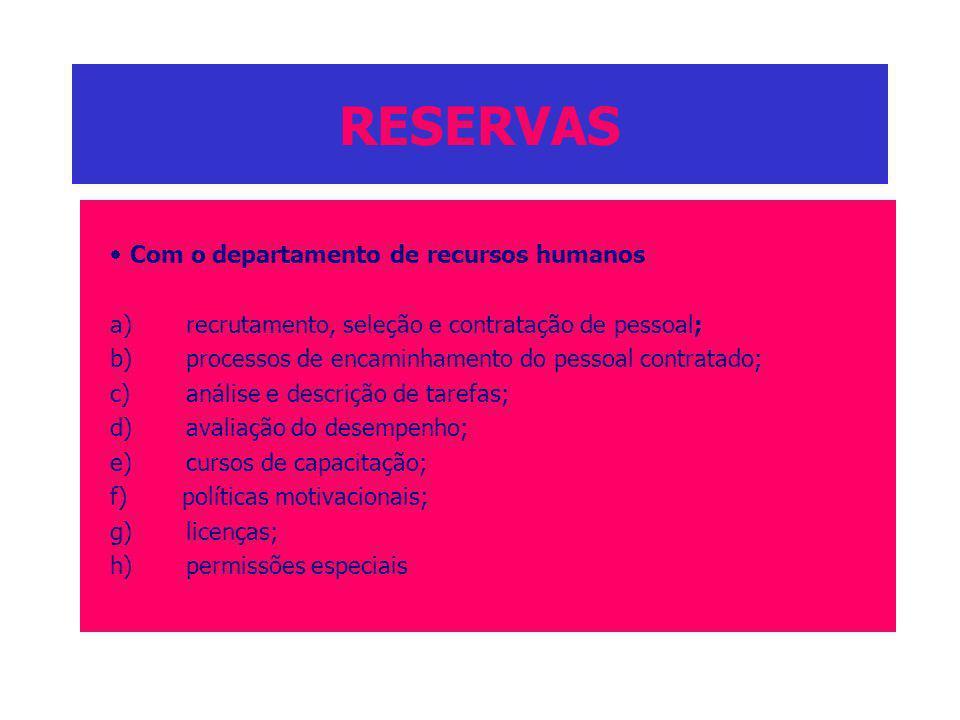 RESERVAS Com o departamento de recursos humanos a)recrutamento, seleção e contratação de pessoal; b)processos de encaminhamento do pessoal contratado;