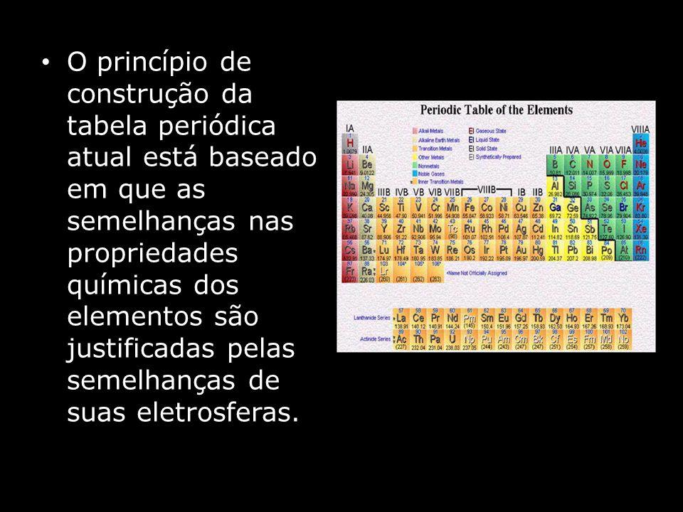 O princípio de construção da tabela periódica atual está baseado em que as semelhanças nas propriedades químicas dos elementos são justificadas pelas semelhanças de suas eletrosferas.