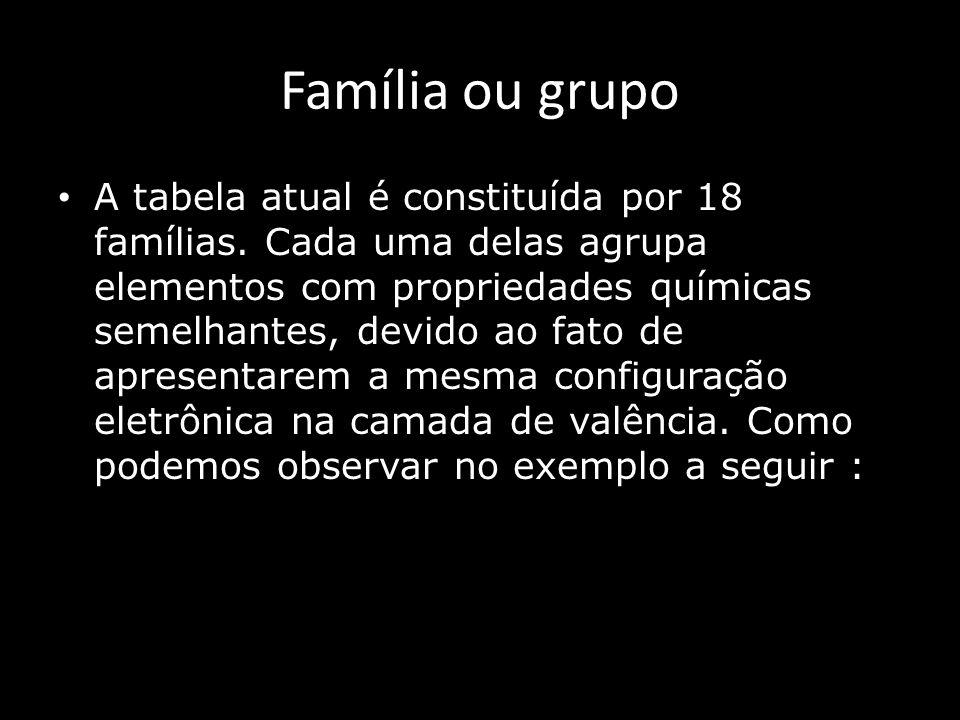 Família ou grupo A tabela atual é constituída por 18 famílias.