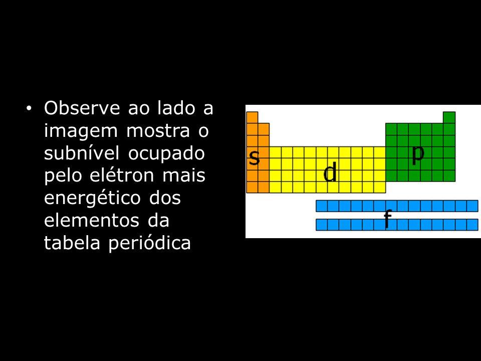 Observe ao lado a imagem mostra o subnível ocupado pelo elétron mais energético dos elementos da tabela periódica