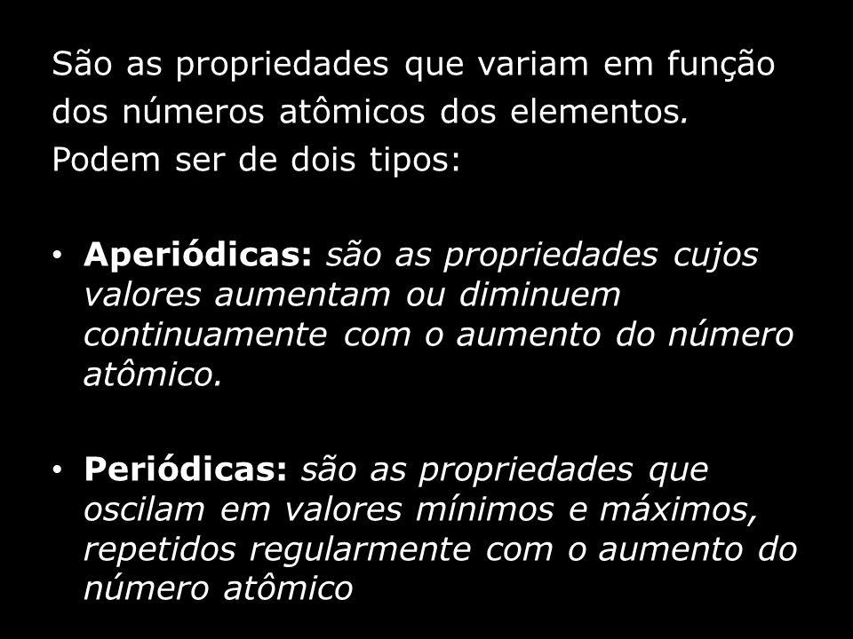 São as propriedades que variam em função dos números atômicos dos elementos.