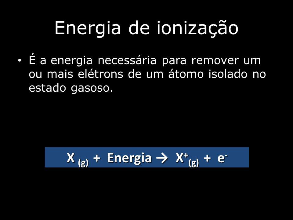 Energia de ionização É a energia necessária para remover um ou mais elétrons de um átomo isolado no estado gasoso.