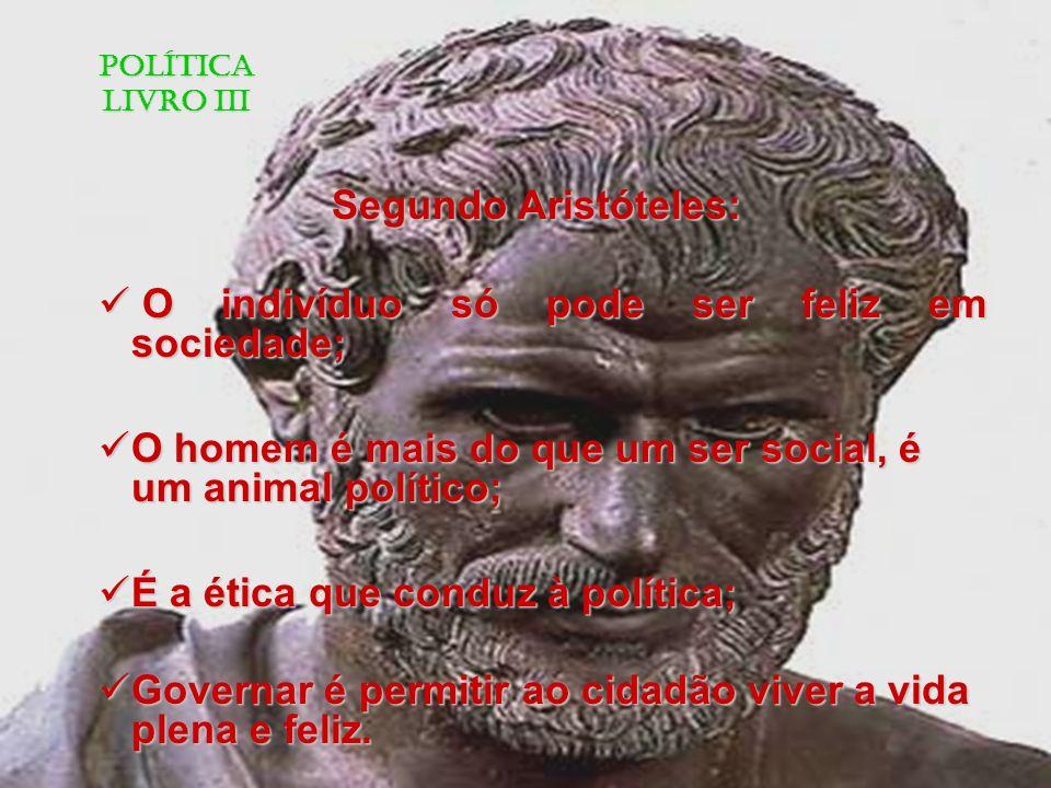 POLÍTICA LIVRO III Segundo Aristóteles: O indivíduo só pode ser feliz em sociedade; O indivíduo só pode ser feliz em sociedade; O homem é mais do que um ser social, é um animal político; O homem é mais do que um ser social, é um animal político; É a ética que conduz à política; É a ética que conduz à política; Governar é permitir ao cidadão viver a vida plena e feliz.