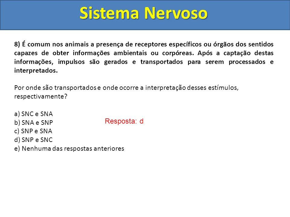 Sistema Nervoso Resposta: d 8) É comum nos animais a presença de receptores específicos ou órgãos dos sentidos capazes de obter informações ambientais