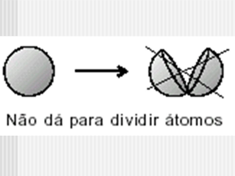 Através do experimento a seguir RUTHERFORD através de emissão de partículas alfa (radioativas) conseguiu provar que o átomo não era maciço como pensava-se até então!