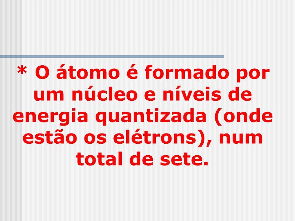 * O átomo é formado por um núcleo e níveis de energia quantizada (onde estão os elétrons), num total de sete.