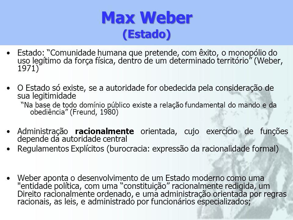 Max Weber (Estado) Estado: Comunidade humana que pretende, com êxito, o monopólio do uso legítimo da força física, dentro de um determinado território