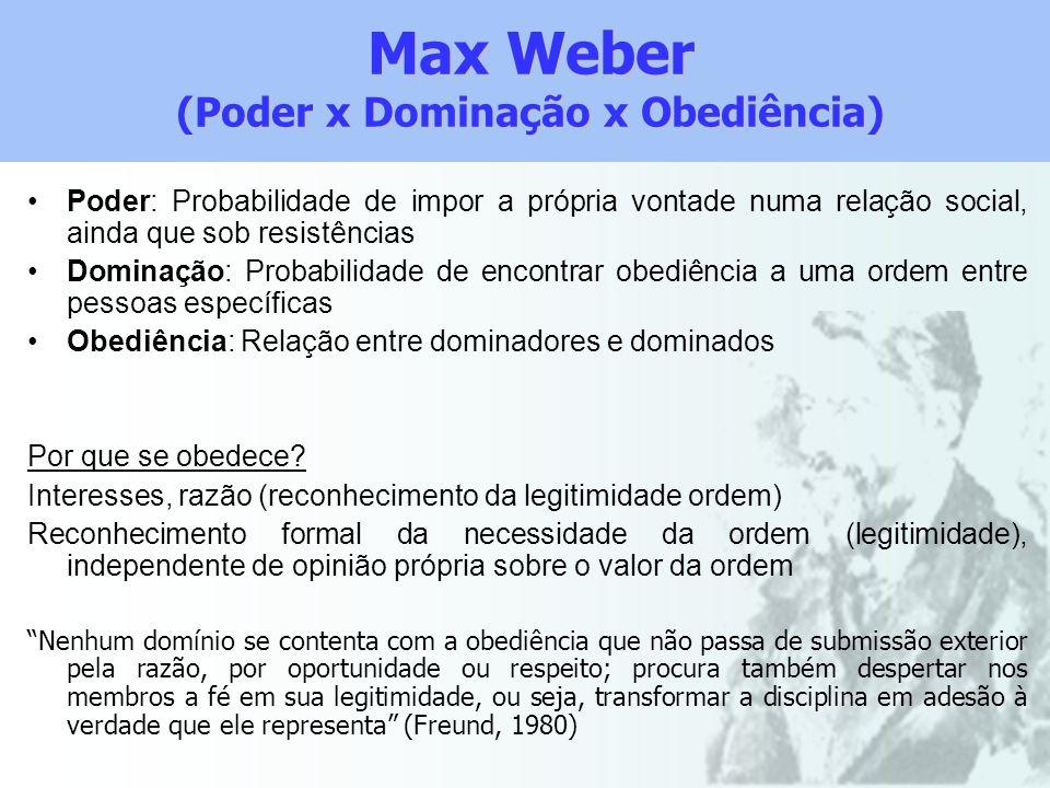 Max Weber (Poder x Dominação x Obediência) Poder: Probabilidade de impor a própria vontade numa relação social, ainda que sob resistências Dominação: