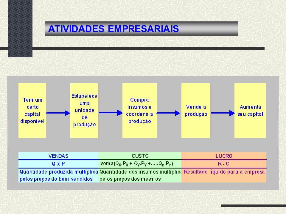 AVALIAÇÃO FINANCEIRA E ECONÔMICA ANÁLISE DE SOLIDEZ (compatibilidades) ANÁLISE DE CONSISTÊNCIA (metodologia) DETERMINAÇÃO DO MÉRITO PRIVADO (rentabilidade privada) DETERMINAÇÃO DO MÉRITO ECONÔMICO (rentabilidade econômica)