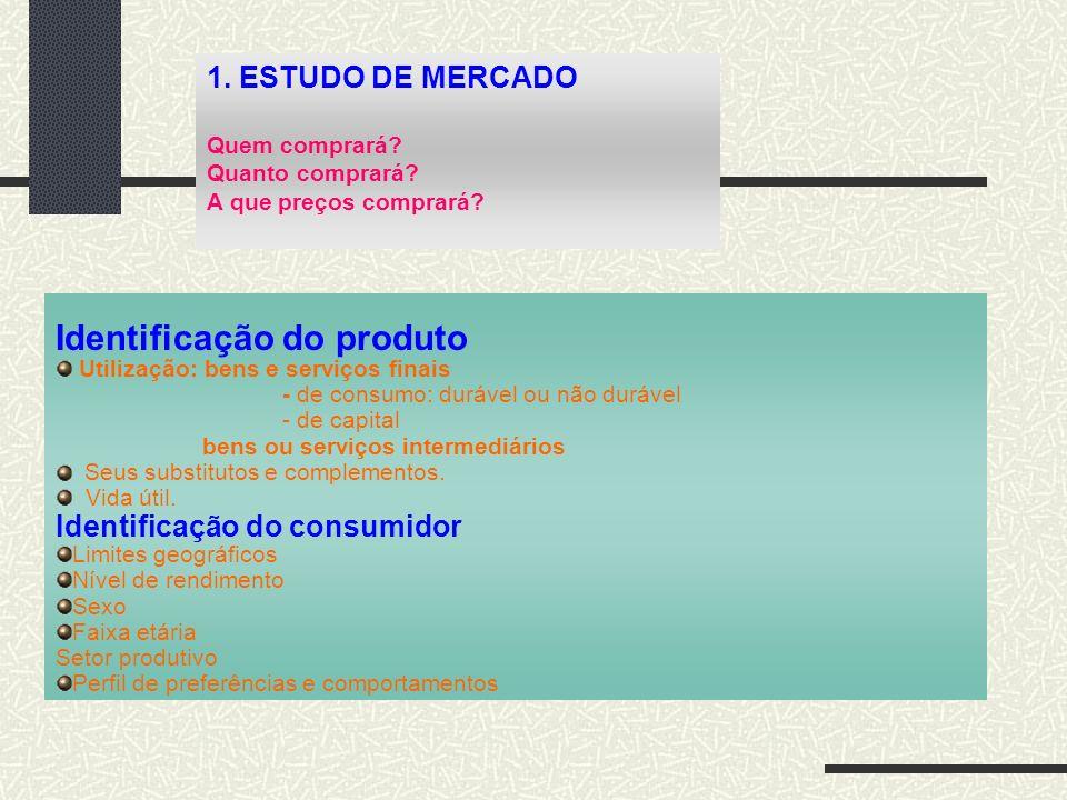 Coleta de Informações Consumo histórico Capacidade de produção vigente de produção (concorrentes) População consumidora Nível de consumo em função do preço e da renda Mercado internacional Análise das Informações Projeção de dados ESTUDO DE MERCADO (cont)