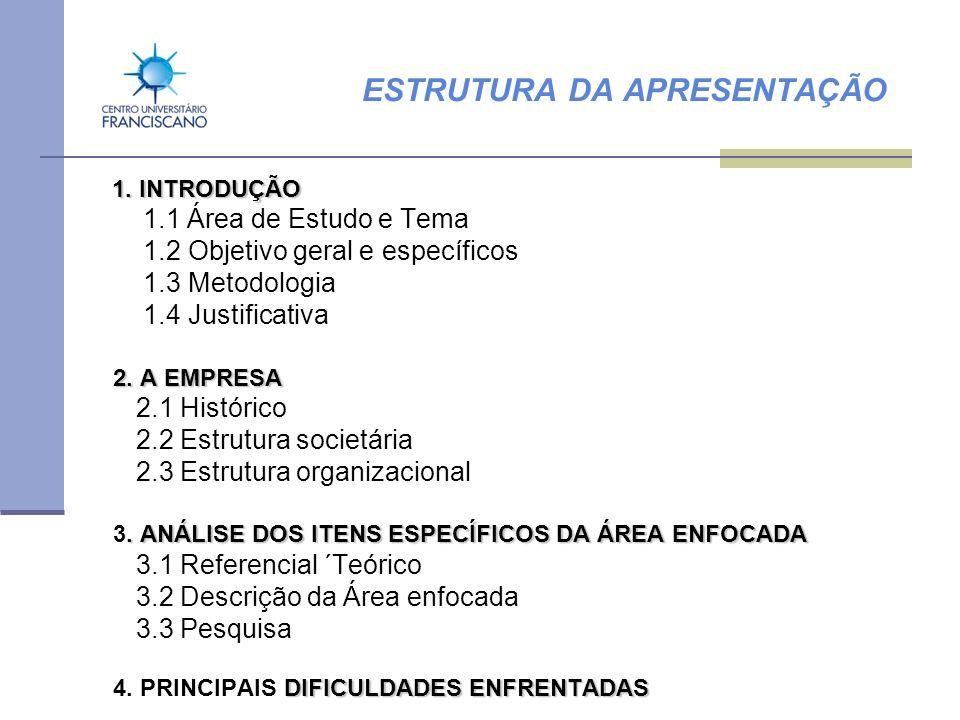 ESTRUTURA DA APRESENTAÇÃO 1. INTRODUÇÃO 1.1 Área de Estudo e Tema 1.2 Objetivo geral e específicos 1.3 Metodologia 1.4 Justificativa 2. A EMPRESA 2.1