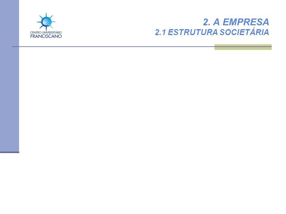 2. A EMPRESA 2.1 ESTRUTURA SOCIETÁRIA
