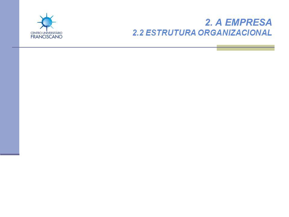 2. A EMPRESA 2.2 ESTRUTURA ORGANIZACIONAL