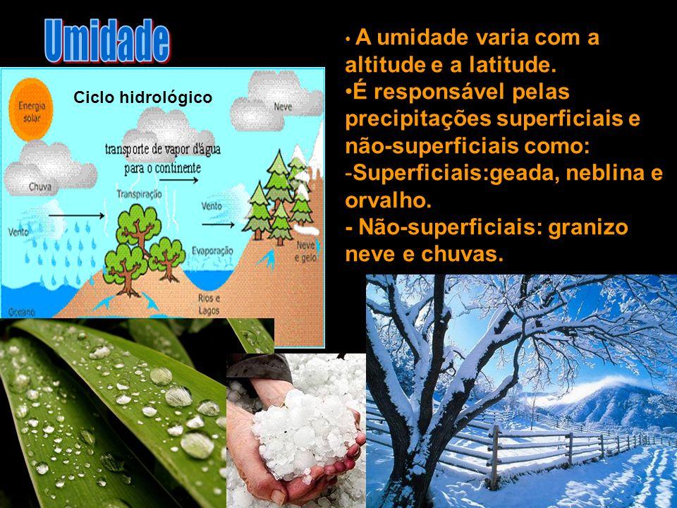 A umidade varia com a altitude e a latitude. É responsável pelas precipitações superficiais e não-superficiais como: -Superficiais:geada, neblina e or