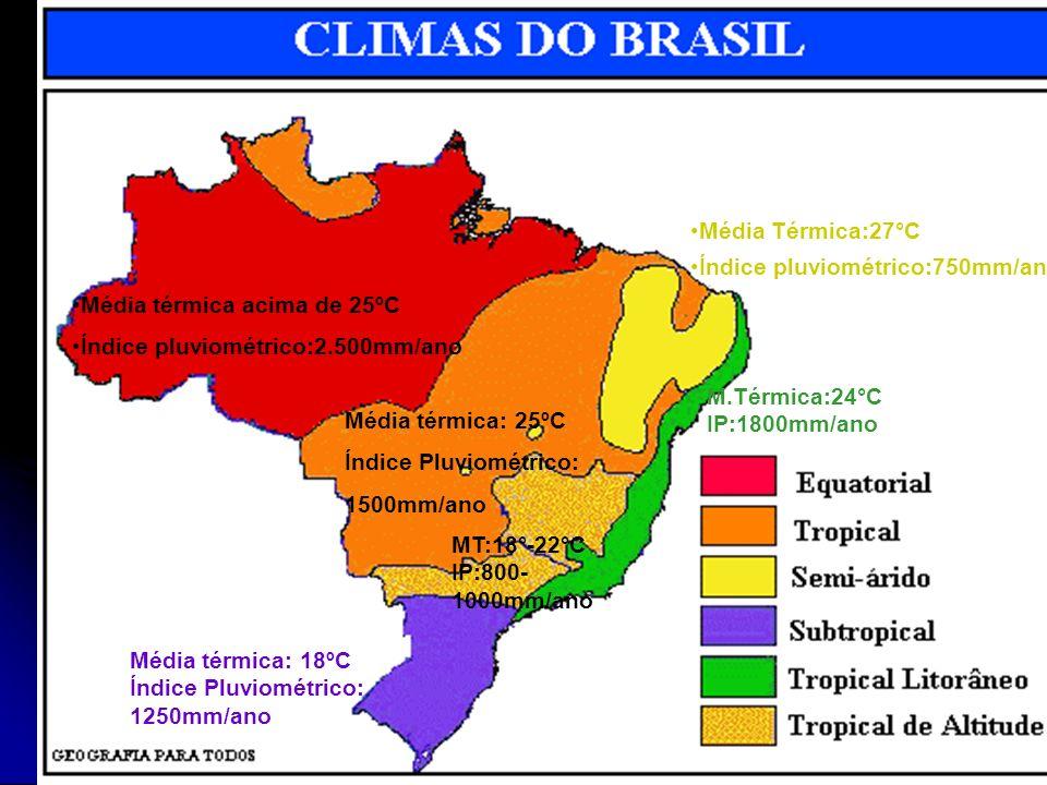 Abaixo de 20ºC Média térmica: Índice Pluviométrico Média térmica acima de 25ºC Índice pluviométrico:2.500mm/ano Média térmica: 25ºC Índice Pluviométri