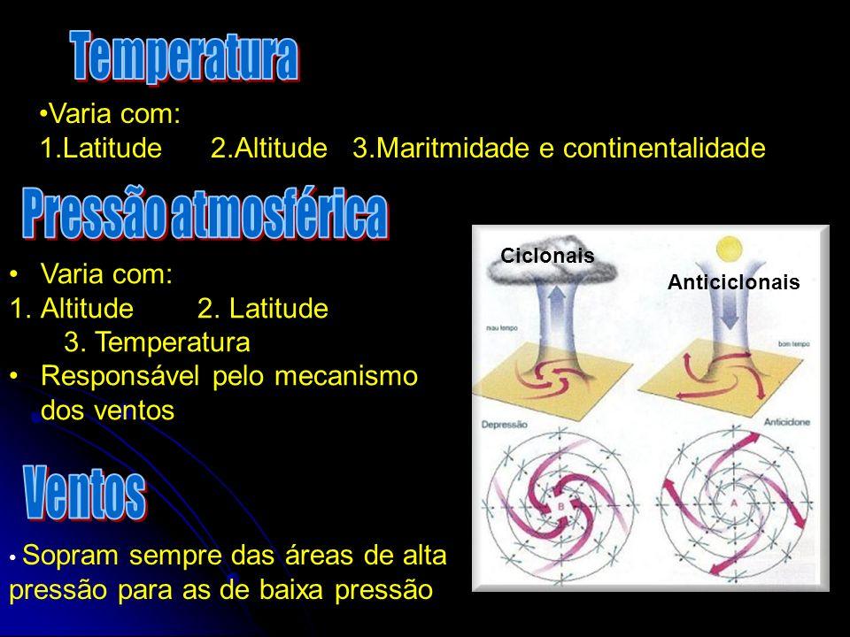 Varia com: 1.Latitude 2.Altitude 3.Maritmidade e continentalidade Varia com: 1.Altitude 2. Latitude 3. Temperatura Responsável pelo mecanismo dos vent