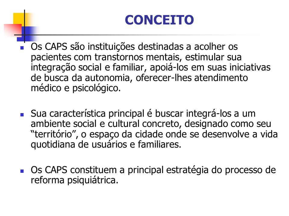 CONCEITO Os CAPS são instituições destinadas a acolher os pacientes com transtornos mentais, estimular sua integração social e familiar, apoiá-los em