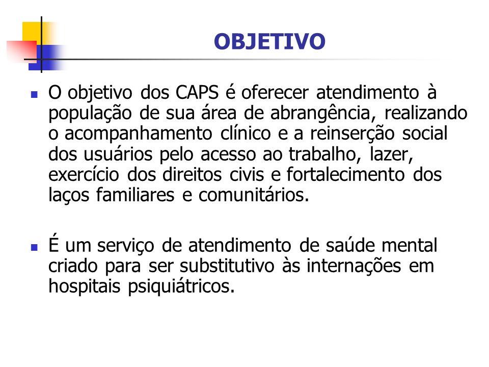OBJETIVO O objetivo dos CAPS é oferecer atendimento à população de sua área de abrangência, realizando o acompanhamento clínico e a reinserção social