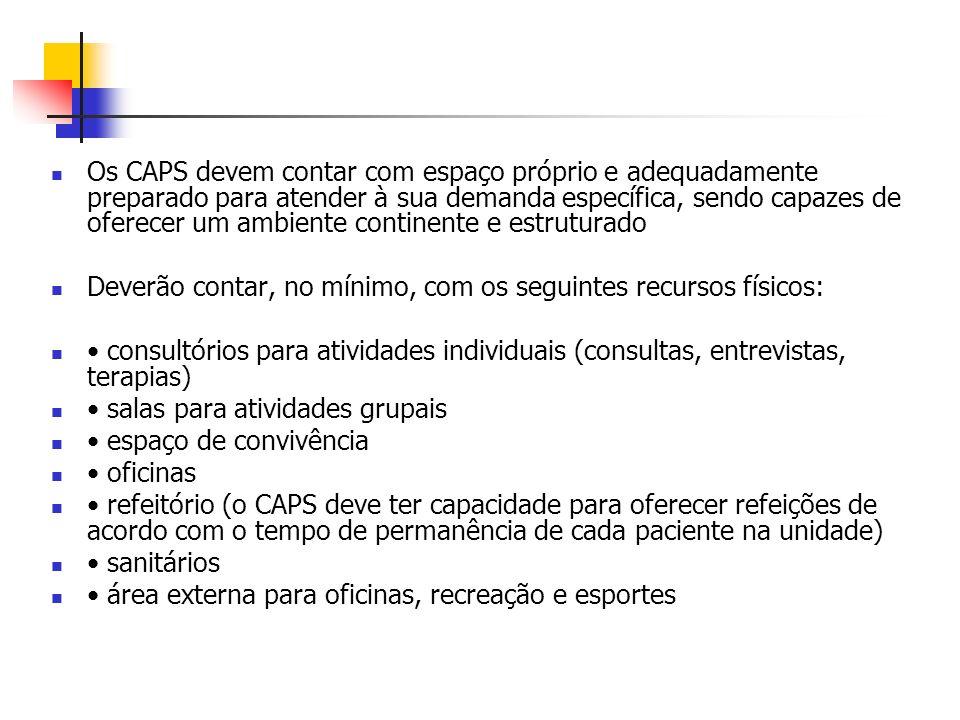 Os CAPS devem contar com espaço próprio e adequadamente preparado para atender à sua demanda específica, sendo capazes de oferecer um ambiente contine