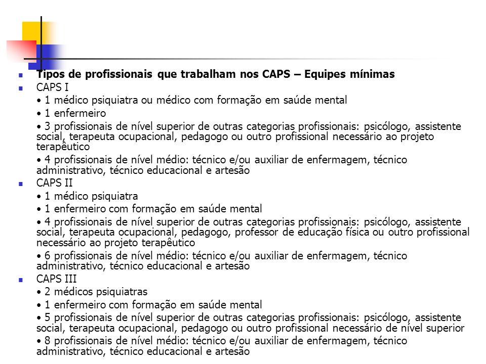 Tipos de profissionais que trabalham nos CAPS – Equipes mínimas CAPS I 1 médico psiquiatra ou médico com formação em saúde mental 1 enfermeiro 3 profi