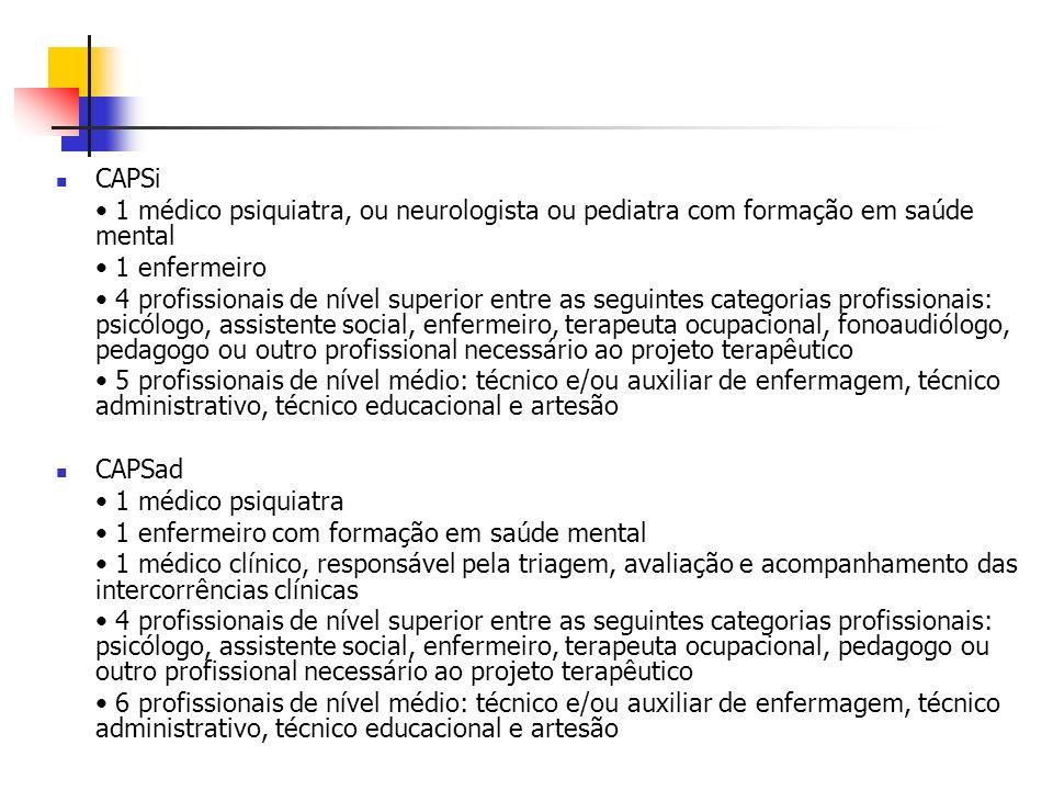 CAPSi 1 médico psiquiatra, ou neurologista ou pediatra com formação em saúde mental 1 enfermeiro 4 profissionais de nível superior entre as seguintes
