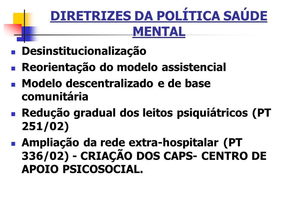 DIRETRIZES DA POLÍTICA SAÚDE MENTAL Desinstitucionalização Reorientação do modelo assistencial Modelo descentralizado e de base comunitária Redução gr