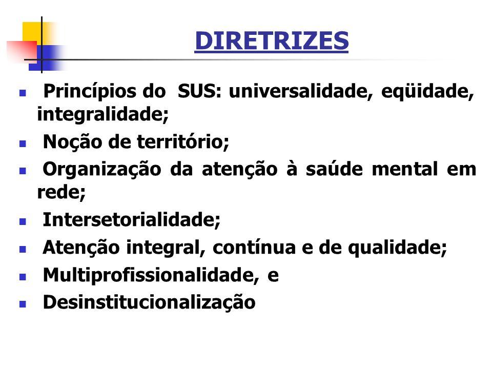 DIRETRIZES Princípios do SUS: universalidade, eqüidade, integralidade; Noção de território; Organização da atenção à saúde mental em rede; Intersetori