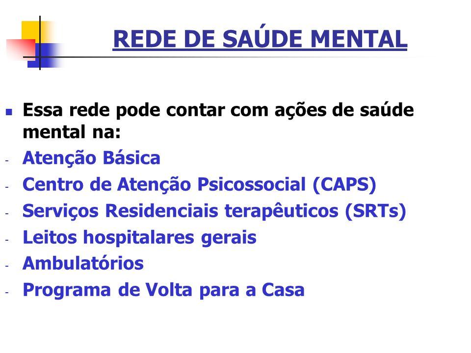 REDE DE SAÚDE MENTAL Essa rede pode contar com ações de saúde mental na: - Atenção Básica - Centro de Atenção Psicossocial (CAPS) - Serviços Residenci