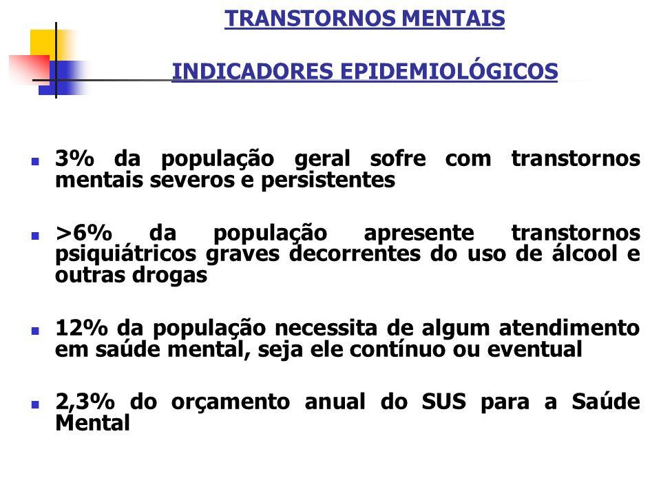 POLÍTICA NACIONAL DE SAÚDE MENTAL O Governo brasileiro tem como objetivo reduzir progressivamente os leitos psiquiátricos, qualificar, expandir e fortalecer a rede extra-hospitalar - Centros de Atenção Psicossocial (CAPS), Serviços Residenciais Terapêuticos (SRTs) e Unidades Psiquiátricas em Hospitais Gerais (UPHG) - incluir as ações da saúde mental na atenção básica, implementar uma política de atenção integral a usuários de álcool e outras drogas, implantar o programa De Volta Para Casa.