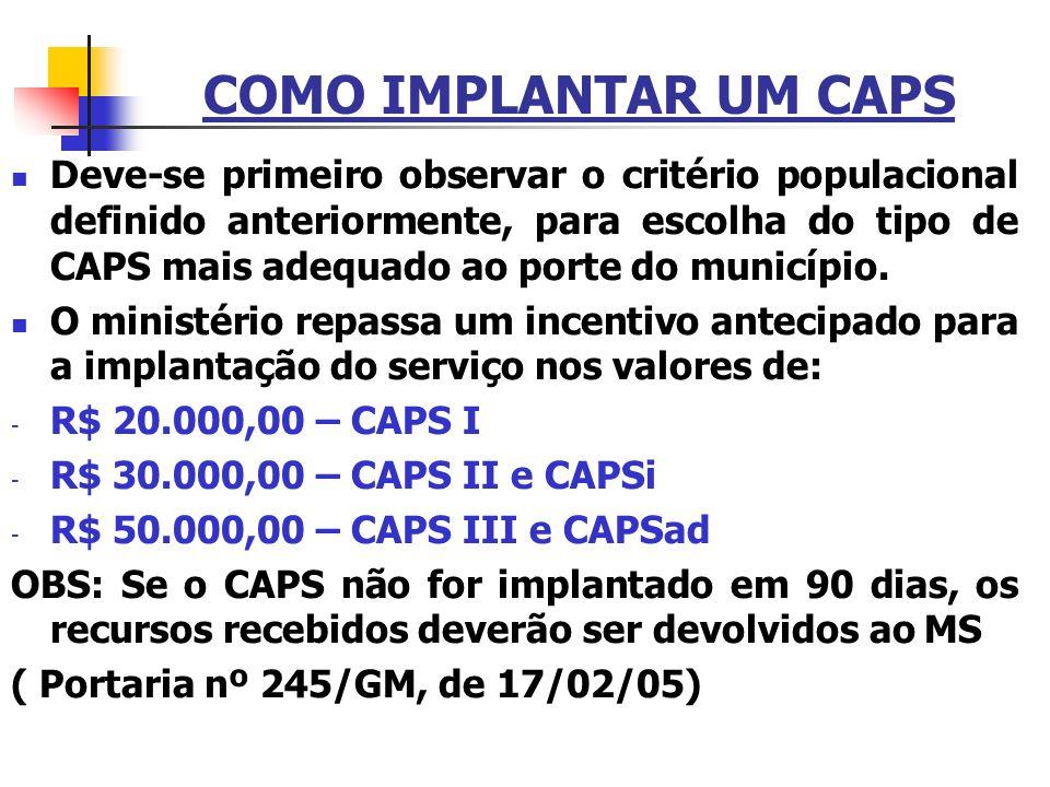 COMO IMPLANTAR UM CAPS Deve-se primeiro observar o critério populacional definido anteriormente, para escolha do tipo de CAPS mais adequado ao porte d