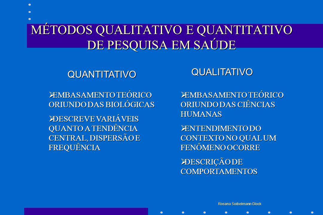QUANTITATIVO QUALITATIVO POPULAÇÃO/ AMOSTRA POPULAÇÃO/ AMOSTRA CRITÉRIOS DE INCLUSÃO E EXCLUSÃO CRITÉRIOS DE INCLUSÃO E EXCLUSÃO SUJEITOS OU PARTICIPANTES A PARTIR DOS OBJETIVOS E DO CONTEXTO SUJEITOS OU PARTICIPANTES A PARTIR DOS OBJETIVOS E DO CONTEXTO NÚMERO DE PARTICIPANTES DETERMINADO POR SATURAÇÃO DOS DADOS NÚMERO DE PARTICIPANTES DETERMINADO POR SATURAÇÃO DOS DADOS CRITÉRIOS DE INCLUSÃO E EXCLUSÃO CRITÉRIOS DE INCLUSÃO E EXCLUSÃO Rosana Soibelmann Glock MÉTODOS QUALITATIVO E QUANTITATIVO DE PESQUISA EM SAÚDE